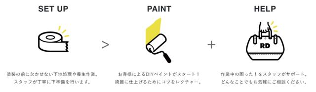 2万円からの壁リノベ!DIYで家がもっと好きになる!